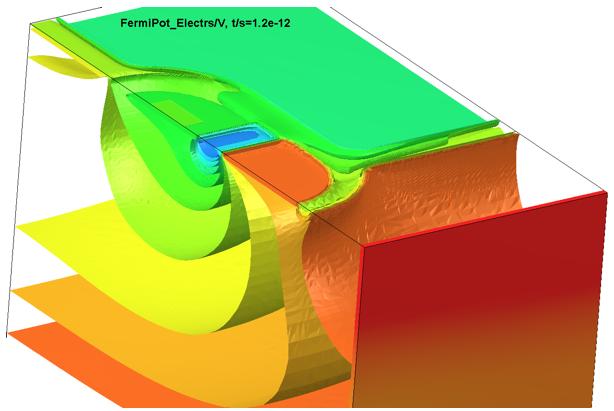 MSim - Microelectronic Simulations